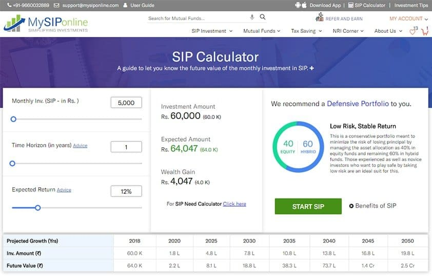 Sip Investment Calculator