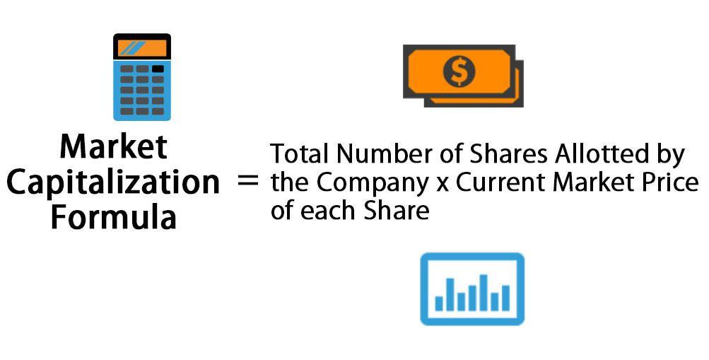market-capitalization-formula