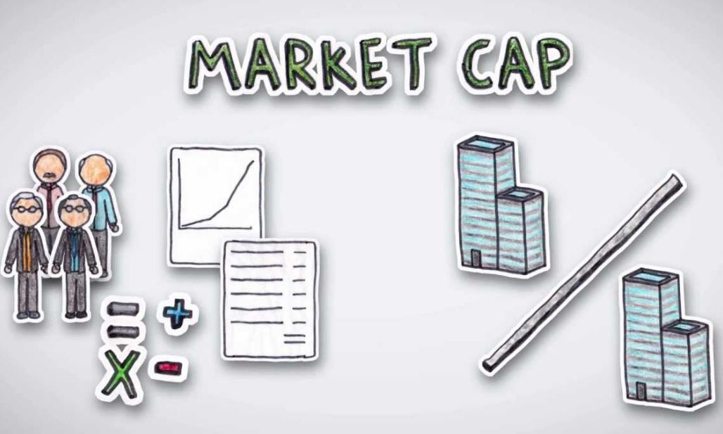 Market Capitalization Types, Formula and Calculation