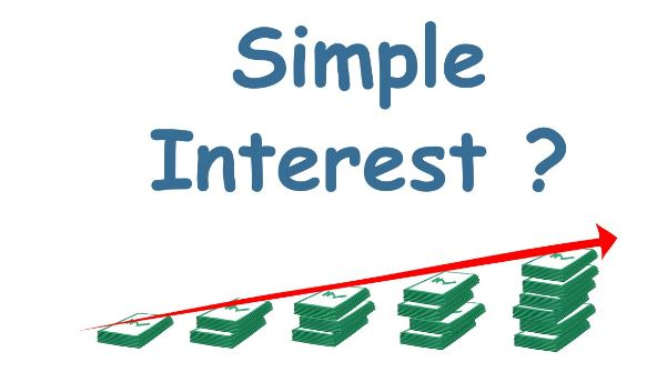 Simple Interest Formula and Calculator with Examples in Days