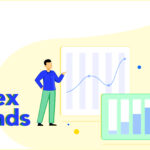 Top 7 Index Funds Performing Well In 2020