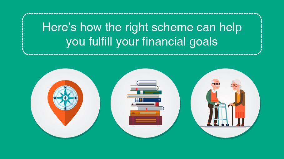 Plan your Top Financial Goals with the Best Mutual Funds
