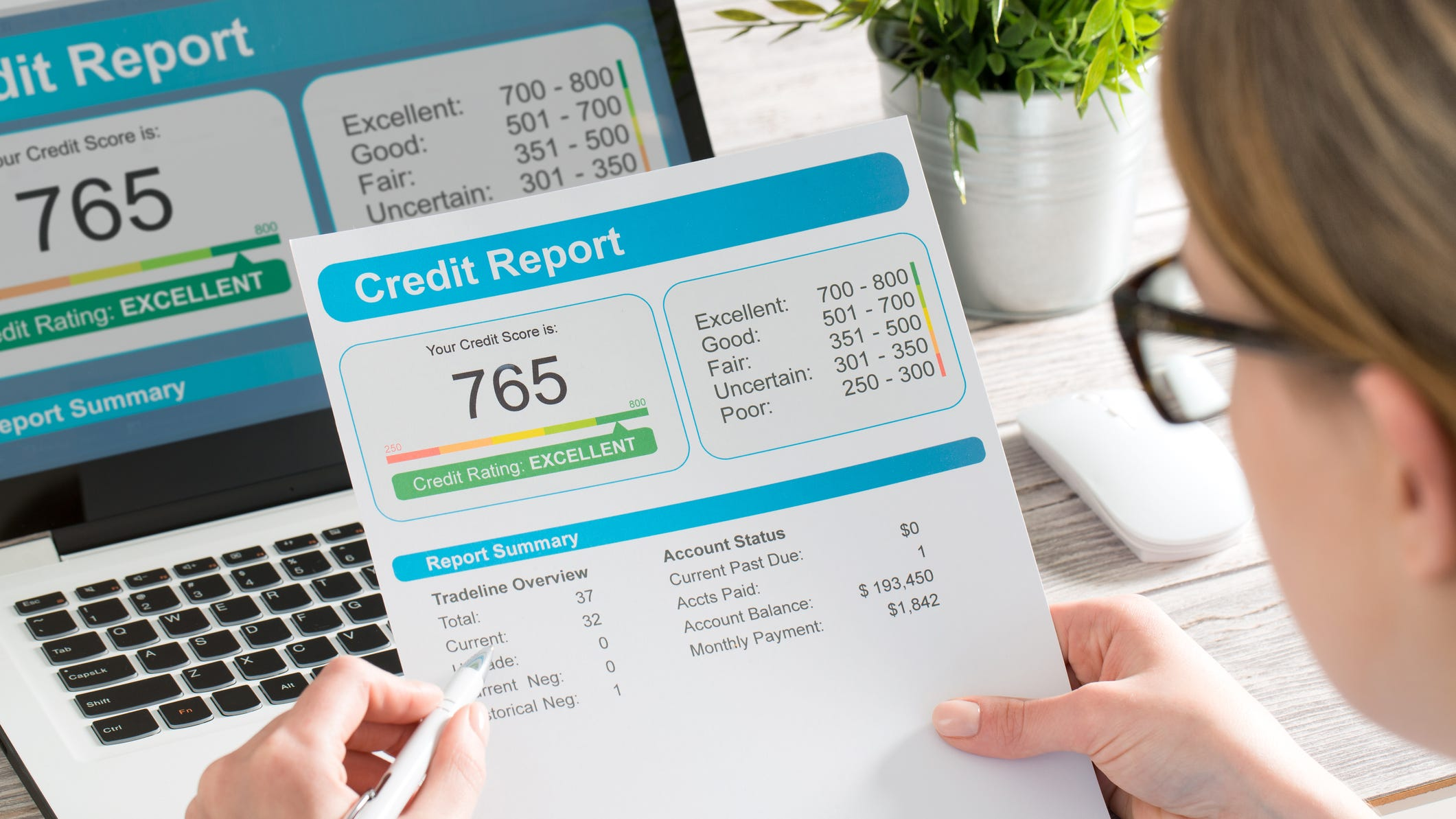 Credit Score hit due to pandemic