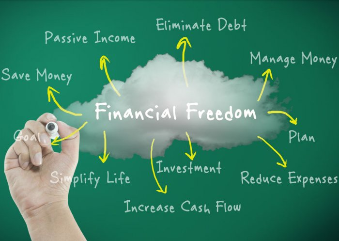 Investments tips for women seeking financial empowerment