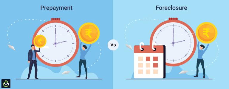 Foreclosure vs Prepayment